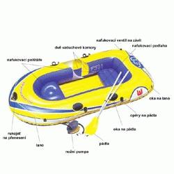 Nafukovací člun BESTWAY Outdoorsman 400 set - , 1 ks